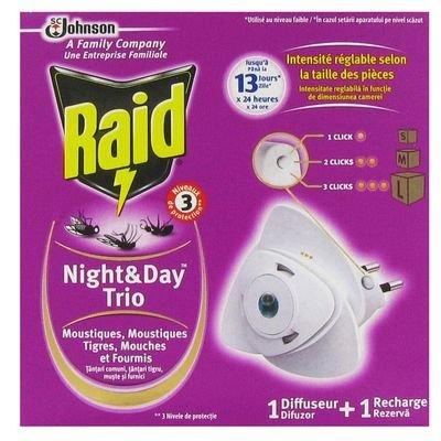 anti mouche efficace pour maison anti mouche efficace pour maison with anti mouche efficace. Black Bedroom Furniture Sets. Home Design Ideas