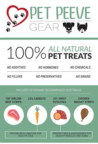 Best Dog Treats, All NATURAL Dog Jerky Treats Made in USA ONLY, 2 Premium Flavors in 1 bag, Chicken & Beef Strips, Healthy Teeth, Grain & Gluten Free, Great Diabetic Treat, Training, Dental Chews by Pet Peeve Gear (Image #8)