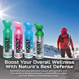 95% Pure Oxygen Supplement, Portable Canister of