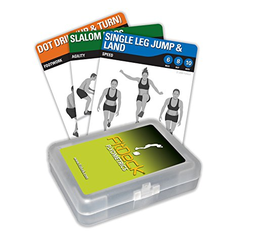 Fitdeck Exercise Playing Cards for Guided Home Workouts, Plyometrics