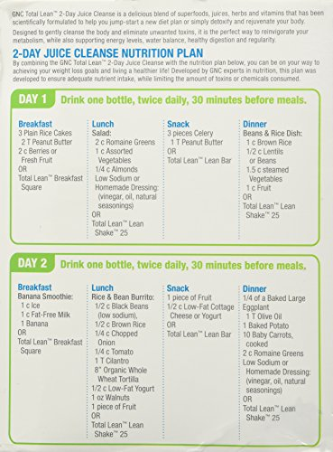 At home juice cleanse plan home plan at home juice cleanse plan malvernweather Images