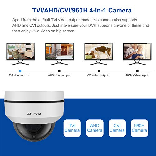 6ee066736ca Anpviz 1080P Mini PTZ Dome Camera 5X Optical Zoom (2.7-13.5mm)