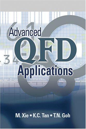 Advanced Qfd Applications