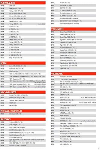 Ring Tankrucksack Set f/ür f/ür KTM 1290 Super Adventure S 17-18 Givi UT809 Tanklock