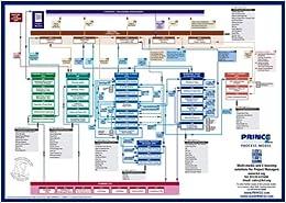 download Datenbankorientiertes Rechnungswesen: Grundzüge einer EDV