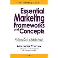 Essential Marketing Frameworks and Concepts
