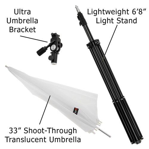 (Fotodiox Ultra Heavy Duty Flash Umbrella Bracket Kit -- With 1x Ultra Bracket, 1x Light stand, 1x 33