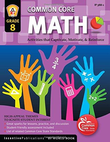 Common Core Math Grade 8