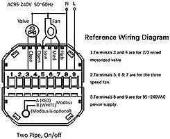 Termostato programable Serie Beca 2000 dos / cuatro tubos ...