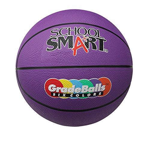 Review School Smart Gradeballs Rubber