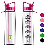 Degbit Water Bottle, [900ml] BPA Free Motivational Straw Sports Water Bottle with Time Markings Helps You Hydrate, Non-Leak, Durable Tritan Cycle Drinks Water Bottles For Adult & Kids (Red)