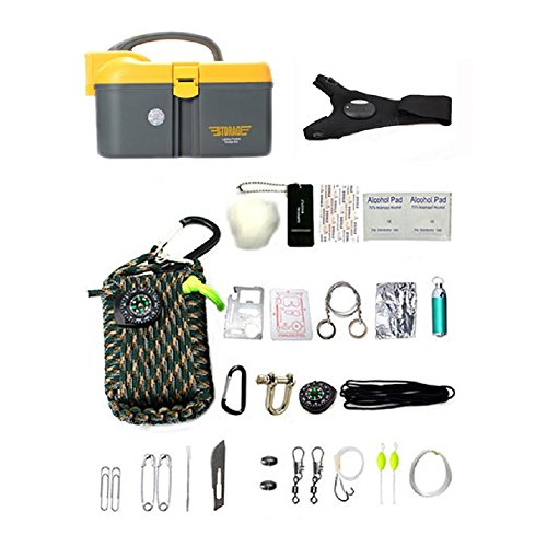 [Tanchen Multifunction Outdoor Fishing Survival Kit First Aid Emergency Survival Tools] (Tin Man Aluminum Foil Costume)