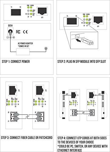 Open SFP slot – Gigabit Ethernet – Fiber Optic Media Converter – to ...