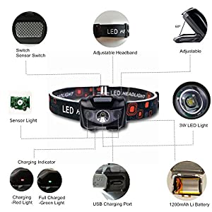 RABOW Bright Rechargeable Headlamp Top Rated Headlight Best Cree Led Power Flashlight Waterproof for Hunting, Running,Hiking Backpacking,Fishing,Work