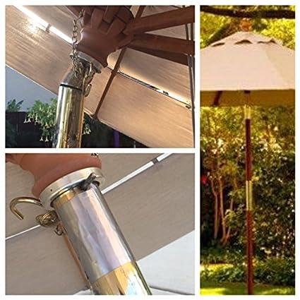 Amazon Com Market Patio Umbrella Tilt Mechanism Stabilizing Patch