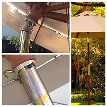 Market / Patio Umbrella Tilt Mechanism Stabilizing Patch Repair Kit