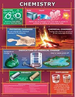 Amazon.com: McDonald Publishing Chemistry Teaching Poster Set ...