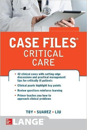 Resultado de imagen de case files critical care