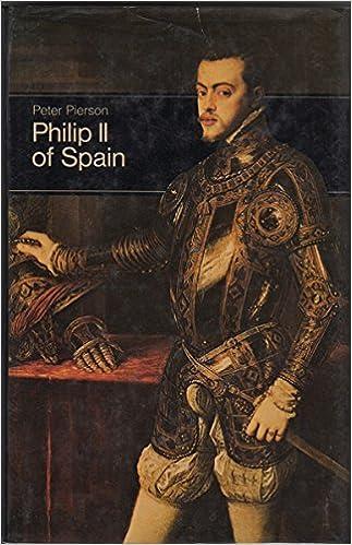 Philip II of Spain (Men in office)
