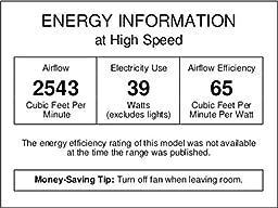 Westinghouse 7876300 Wengue Chrome 30\