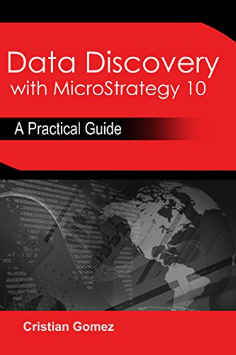 Microstrategy Useful Resources