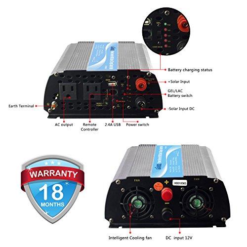 Buy top car amplifier brands
