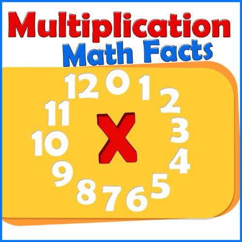 Multiplication Math Facts! (Multiplication Facts Songs)