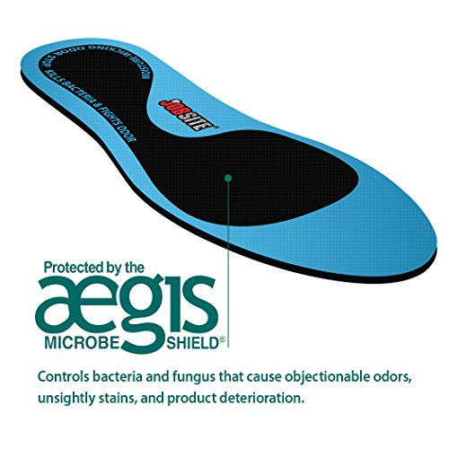 JobSite Insoles Microbe Anti Microbial Treatment product image