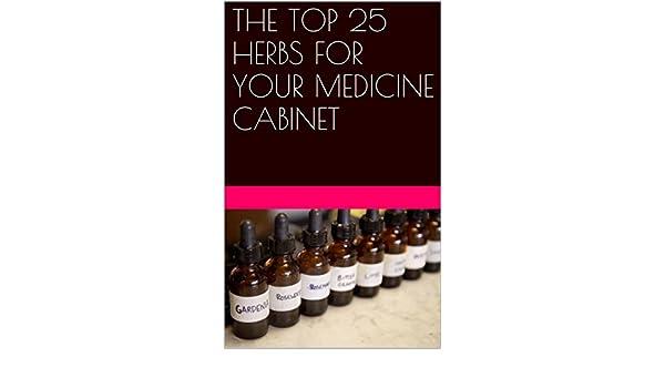 Building a Natural Medicine Cabinet