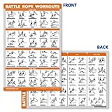 QuickFit Battle Rope Workout Poster - Laminated