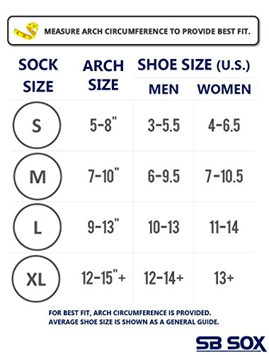 SB SOX Compression Foot Sleeves for Men & Women - BEST Plantar Fasciitis Socks for Plantar Fasciitis Pain Relief, Heel Pain, and Treatment for Everyday Use with Arch Support