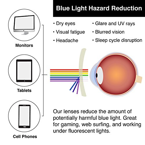 Gamma Ray Blue Light Blocking Reading Glasses - Amber Tint Screen Readers 1.00