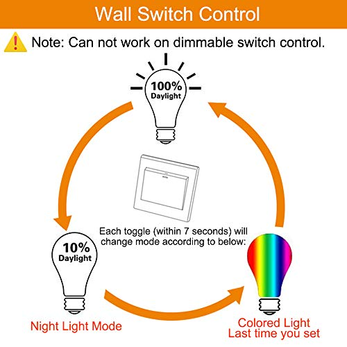 Large Product Image of iLC RGB LED Light Bulb, Color Changing Light Bulb Dimmable 3W E26 Screw Base RGBW, Mood Light Flood Light Bulb - Dual Memory - 12 Color Choices - Timing Infrared Remote Control Included (4 Pack)