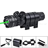 Green Laser Sights Review and Comparison