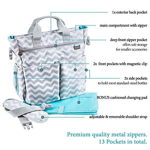 Bolso para pañales de Liname - Bolso para pañales elegante de calidad superior con almohadilla de cambio y correa ajustable incluida