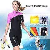Women's UV Protection Wetsuits 1.5mm Neoprene