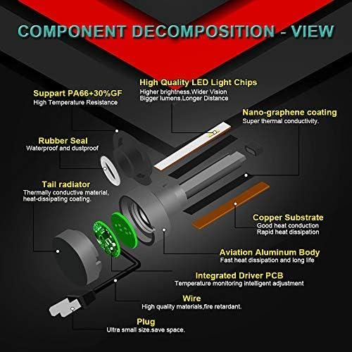 6000 Lumens Extremely Bright Mini-Headlight DRL Lights Bulb LEADTOPS H8 H9 H11 LED Fog Light Bulbs 6000K Xenon White 2-Pack