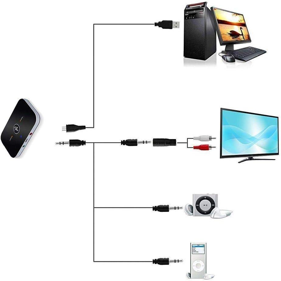 Cuffie iPhone REFURBISHHOUSE Adattatore Audio -Trasmettitore e Ricevitore 4.1 Kit Adattatore Audio 2-in-1 da 3,5mm per TV//Sistema Home Stereo MP3//MP4 Altoparlanti
