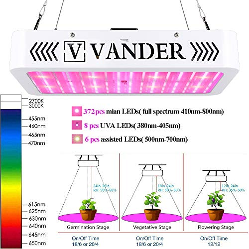 2000W LED Grow Light Full Spectrum Veg and Bloom Switch Grow Lamps for Greenhouse Hydroponic Indoor Plants Veg and Flower Bloom (Led Grow Light For Veg And Flower)