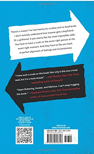The Upside of Unrequited: Amazon.es: Becky Albertalli ...