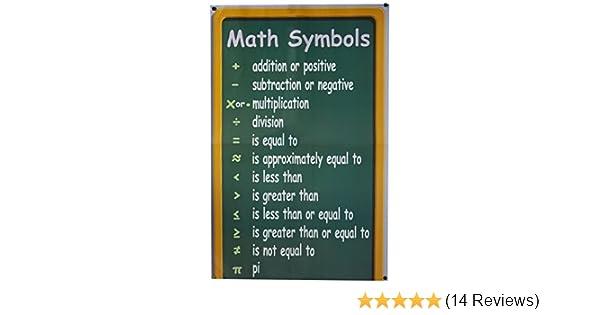 Amazon Mcdonald Publishing Mcv1629 Math Symbols Colossal