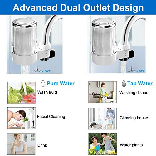 NaNa Water Filter Purifier Purification System to Remove Rust Deposit Filter tap Filter Nozzle