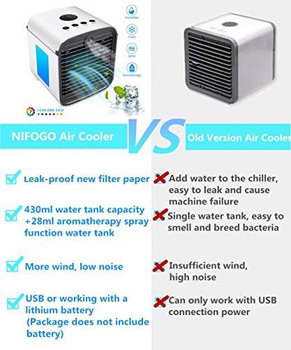 New 3-en-1 Climatizador Evaporativo Frio Ventilador Humidificador Purificador de Aire,Leakproof Nuevo Filtros Nifogo Air Mini Cooler Aire Acondicionado Port/átil