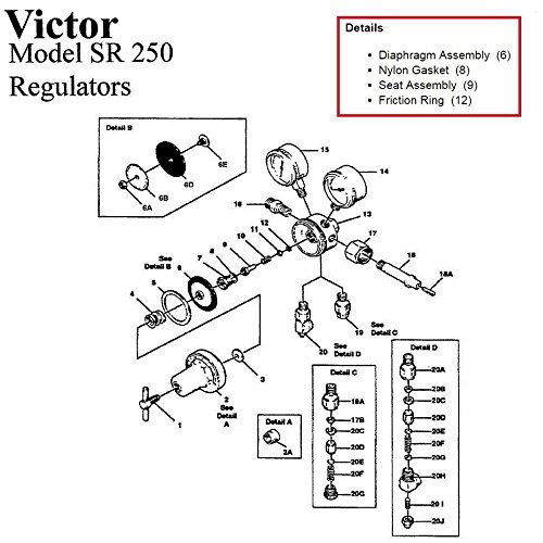 Victor SR250D SR250C Oxygen Regulator Rebuild/Repair Parts Kit w/ Diaphragm