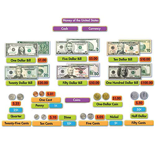 (Eureka Back to School U.S. Currency Bulletin Board and Classroom Decorations, 6.5''x0.1''x26'', 8)
