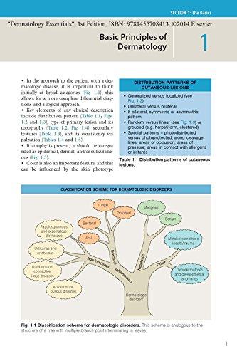 Dermatology Essentials, 1e - Import It All
