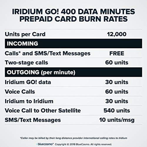 Iridium satellite constellation
