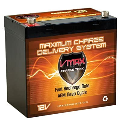 VMAXMB96 AGM Group 22 Deep Cycle Battery Replacement for Bruno Humvee 46 12V 60Ah Wheelchair Battery by VMAX Wheelchair