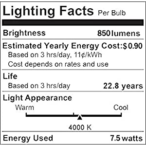 LED Filament Bulb ST64 Vintage Edison Bulb 7.5 Watt(75 Watt Equivalent), Dimmable E26 Base Bulb 4000K Natural White 850 Lumens 120 Volt 360 Beam Angle Lighting, ST21 LED Filament Bulb(Pack of 1)