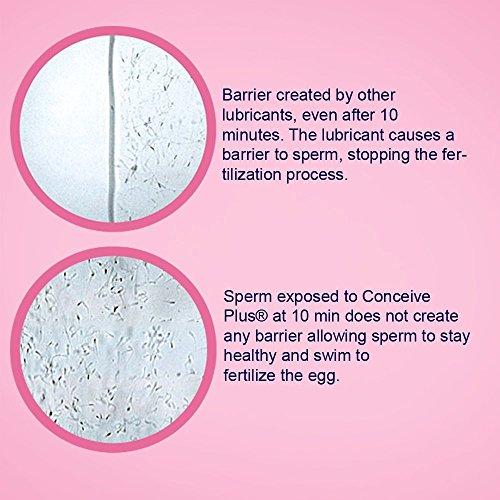 Conceive Plus Fertility-Friendly Lubricant - Ounce